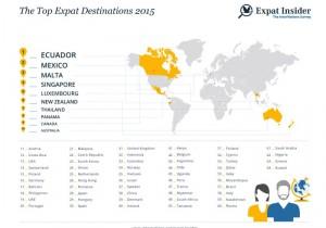infographics_top_expat_destinations1-rotasensin